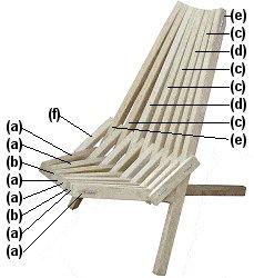 Stickchair Piece Plan
