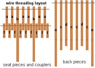 Stickchair Stick Plan 2