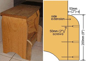 Step Stool : Side Extensions