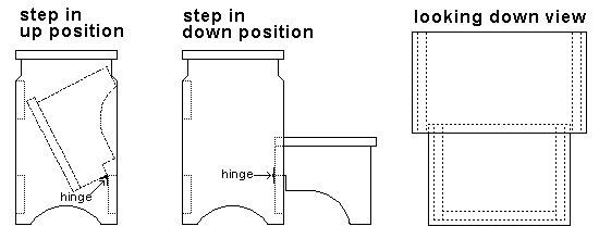 step stool plan step