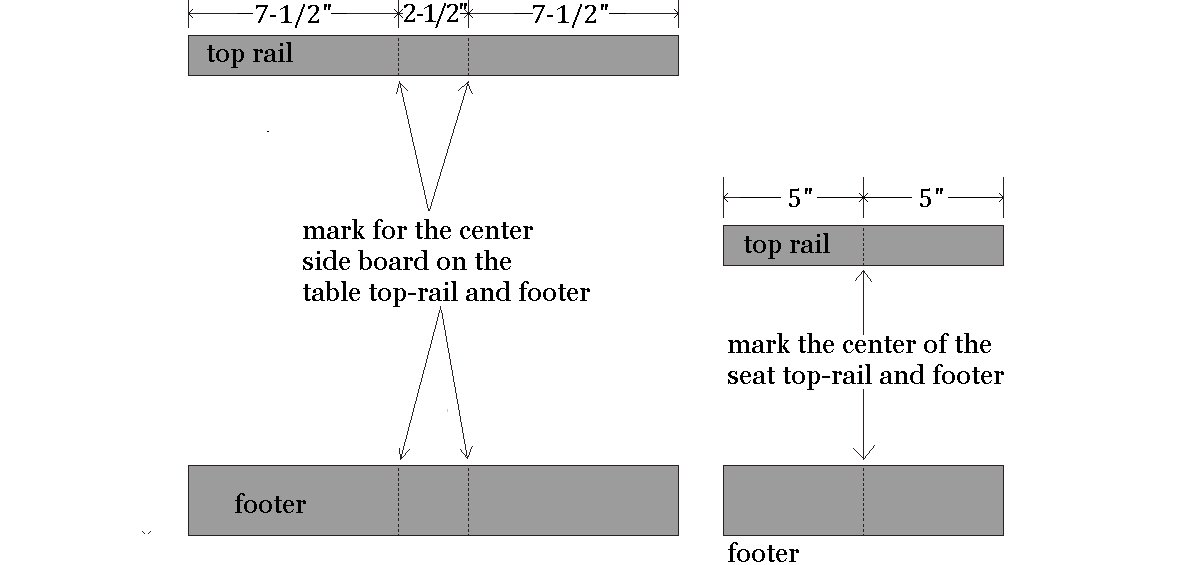 Kids Table and Bench : Mark Position for the First Side Board - Imperial Version