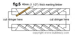Lumber Steps : Cut String