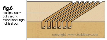 Lumber Step : Chisel Out