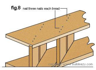 Lumber Step : Nailing