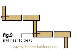 Lumber Step : Nail Riser to Tread