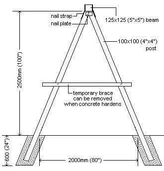 Treehouse Plan : Swing Beam Posts Plan