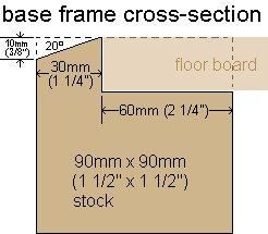 Tardis plan : base frame cross-section