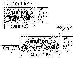 Tardis plan : mullion