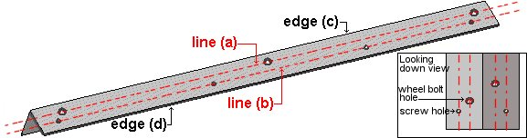 Track Dolly : Measure, Mark and Drill the Holes