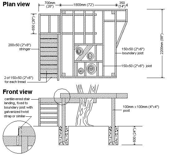 Treehouse Plan View