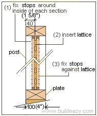 Lattice: Fitting the Lattice