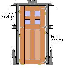 8x7 Tudor-Style Garden Shed Plan : Door Packer