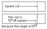 8x7 Tudor-Style Garden Shed Plan : Cuts