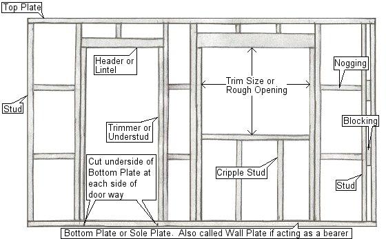 Wall Frame Plan