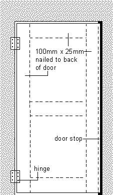 Wendy House Door : Metric Version