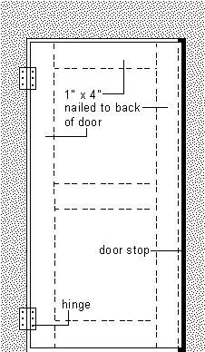 Wendy House Door : Imperial Version