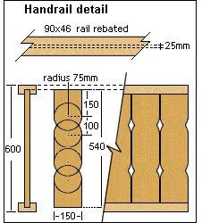 Wendy House Handrail: Metric Version