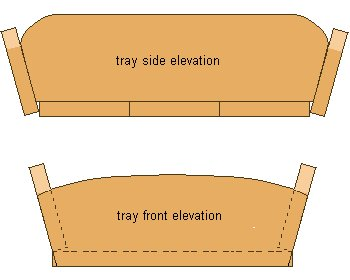 Wheelbarrow Planter Plan : Tray Side and Front Elevation