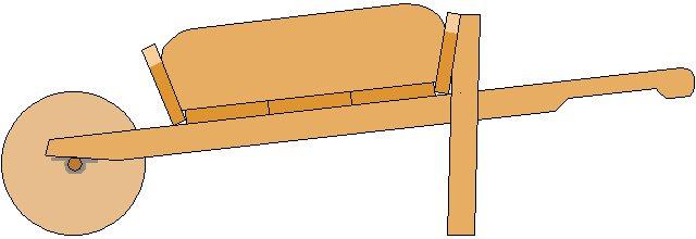 Wheelbarrow Side View