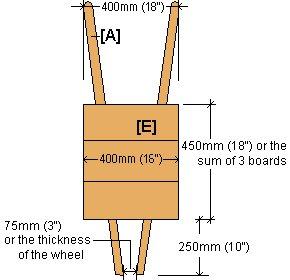 Wheelbarrow Planter Plan : Tray Base
