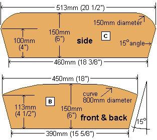 Wheelbarrow Planter Plan : Sides