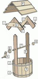Wooden Wishing Well Schematics