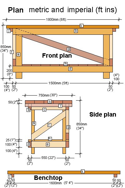 Workbench Front, Side and top Plans