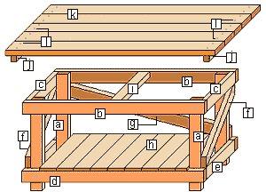 Workbench Parts